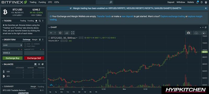 Криптобиржа Bitfinex