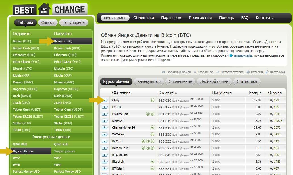 Покупка биткоин в bestchange.net