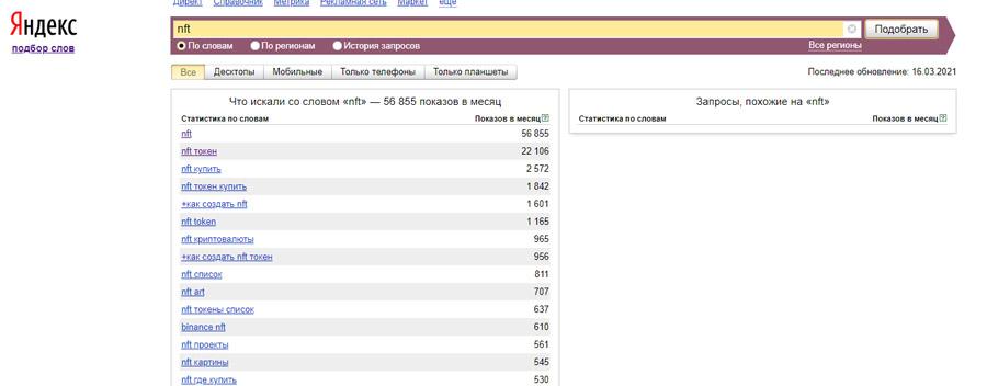 Рост популярности NFT в Яндексе 2021